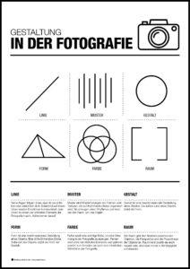Plakate Fotografie